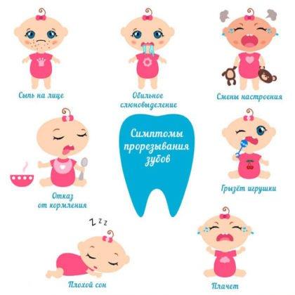 порядок роста зубов у детей