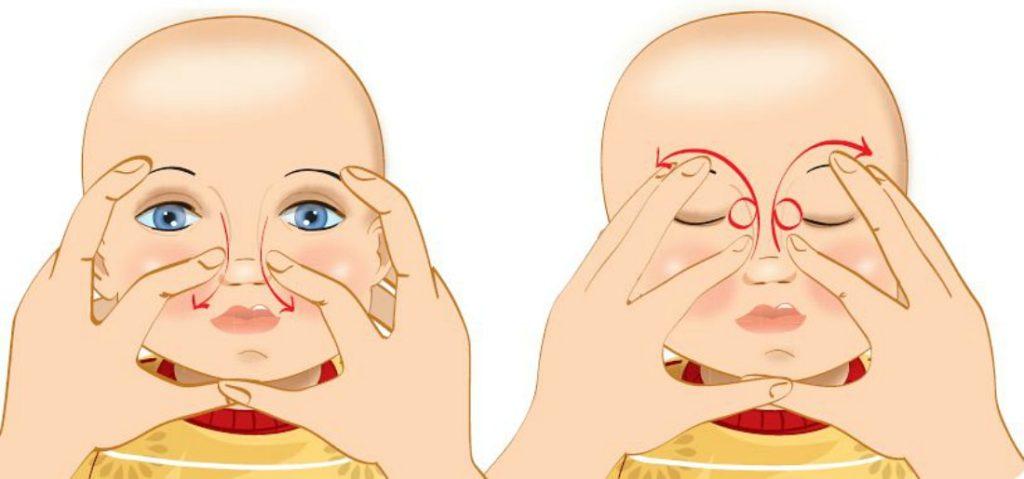 Техника выполнения массажа слёзного канала