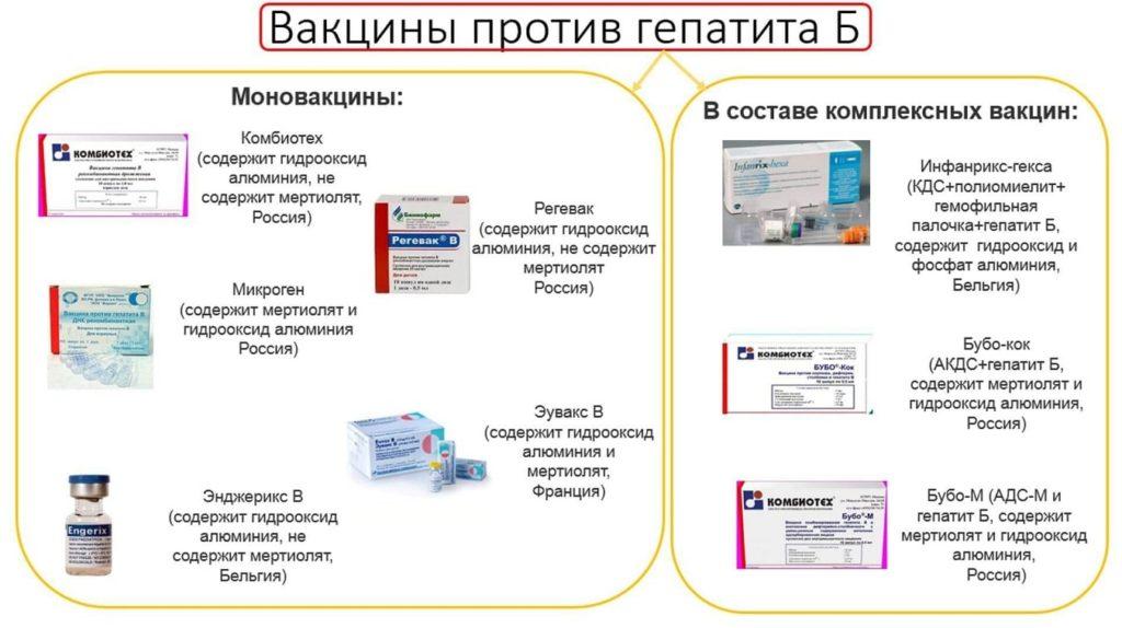 О препаратах