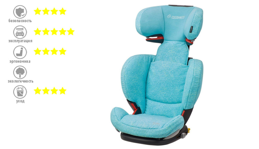 Maxi Cosi Rodifix Airprotect (Isofix)