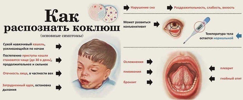 как быстро вылечить лающий кашель