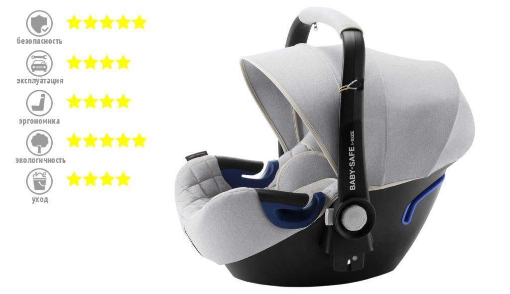 Britax Römer Baby-Safe 2 i-Size